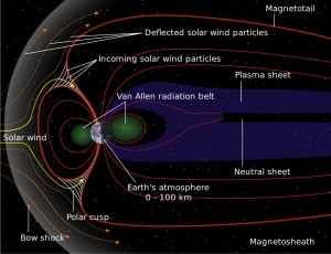 science-magnetosphere-20151122-internet